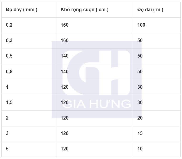 Tấm thông số kỹ thuật tiêu chuẩn của màng PVC