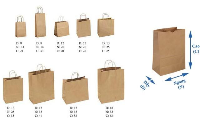6 yếu tố ảnh hưởng đến thiết kế và in ấn bao bì 1