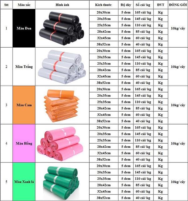 Chuyên cung cấp các loại túi bao bì chất lượng